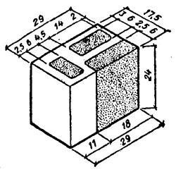 Блок с вертикальными изоляционными вкладышами.